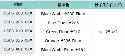 ls_srs-fluor_01.png