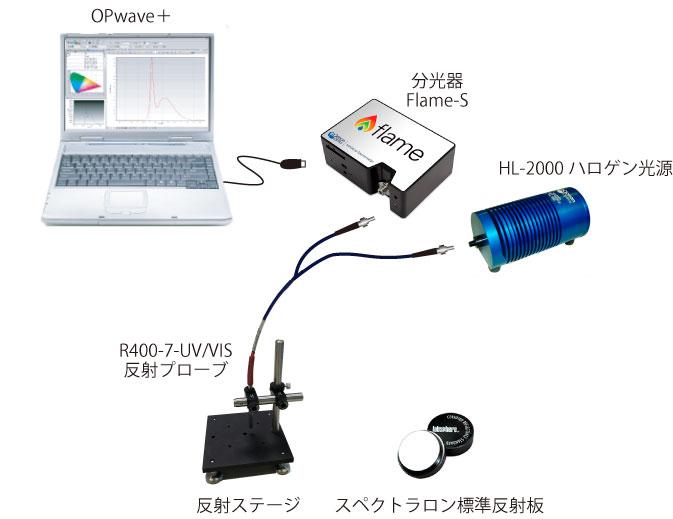 op_OP-FLMS-RF-ST1_001.jpg